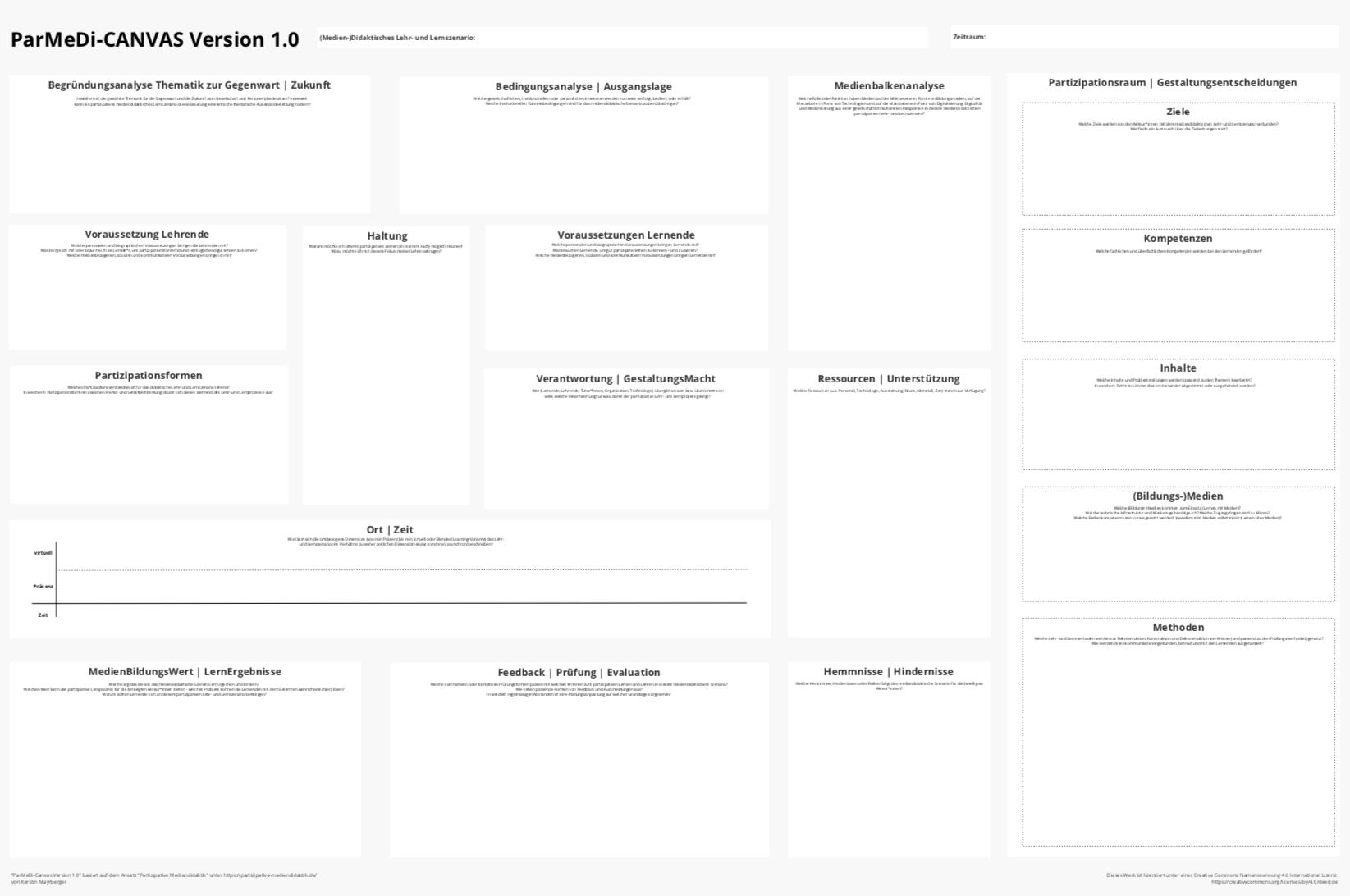 Miniaturbild Planungscanvas Partizipative Mediendidaktik - kurz ParMeDi